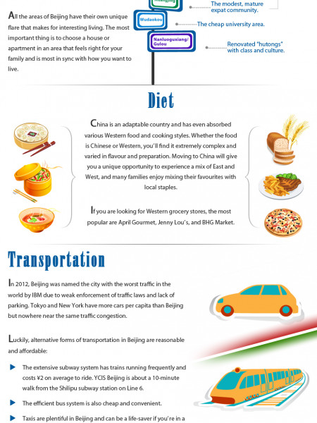 What to consider when moving to Beijing Infographic
