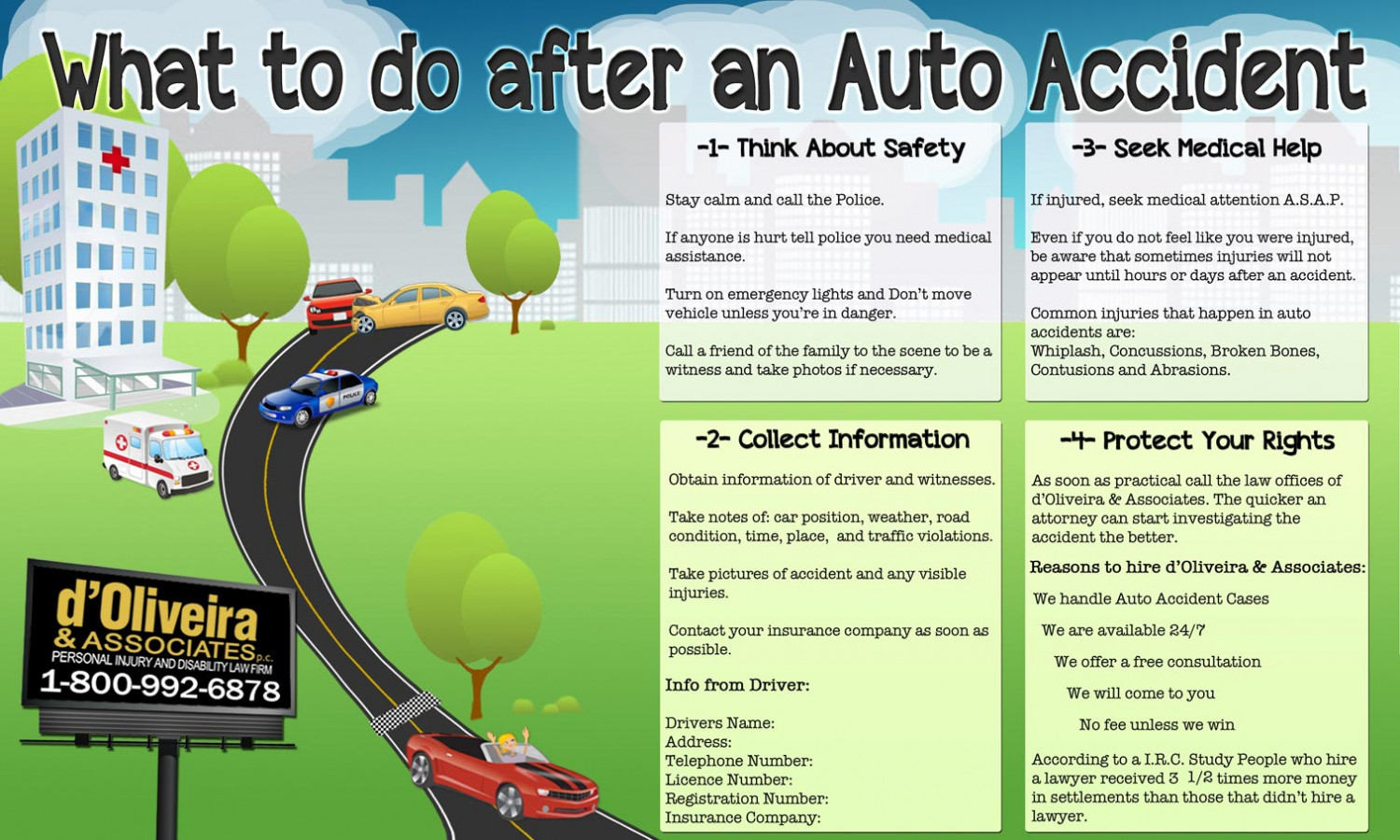 What to do after an Auto Accident Infographic