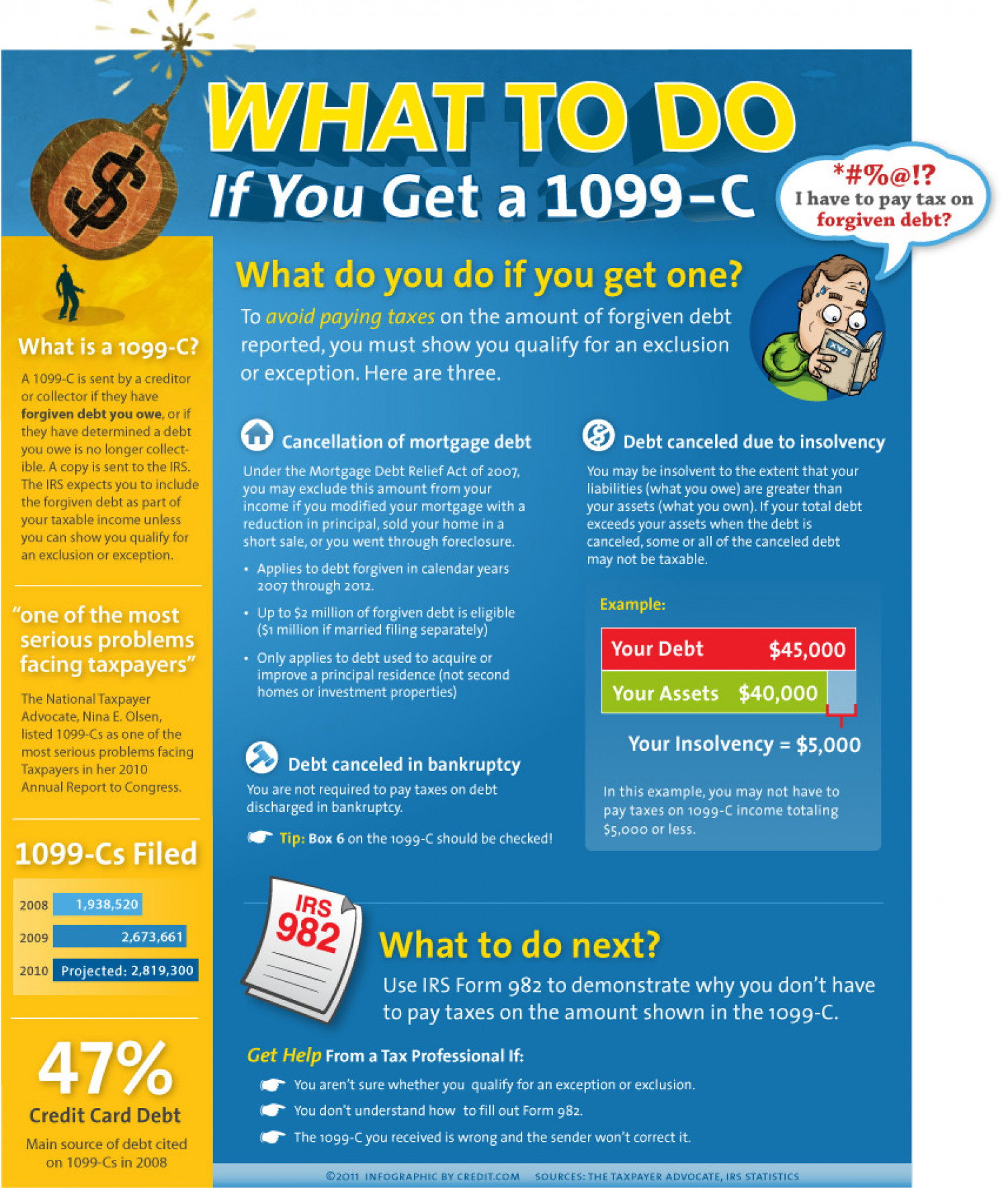 What to Do if You Get a 1099-C Infographic