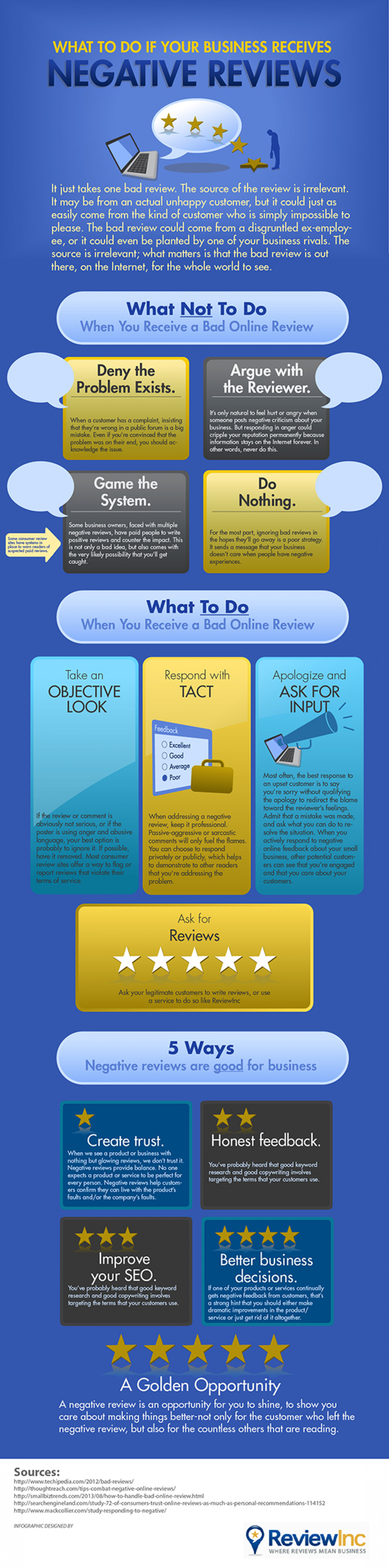 What To Do If Your Business Receives Negative Reviews Infographic