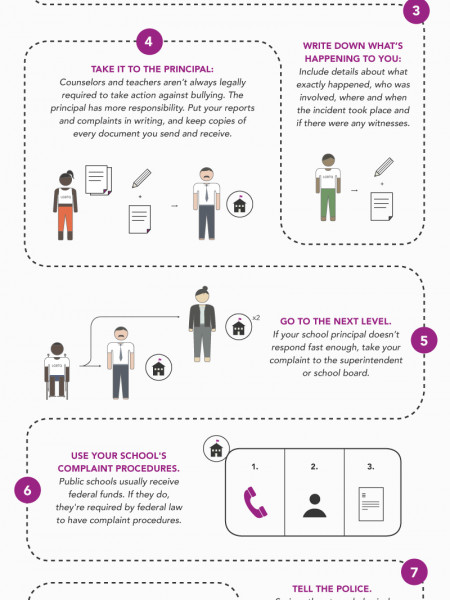 What to Do If You're LGBTQ and Bullied Infographic