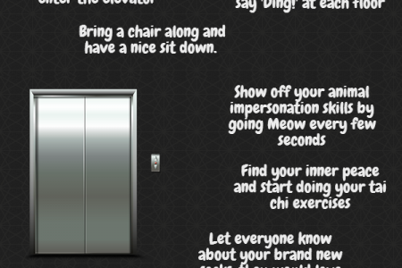What to do in an Elevator Infographic