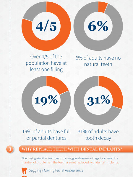 What to do when you lose a tooth Infographic
