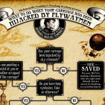What To Do When Your Carriage Has Been Hijacked by Flywaymen (Flowchart) Infographic