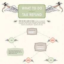 What to do with your tax refund Infographic