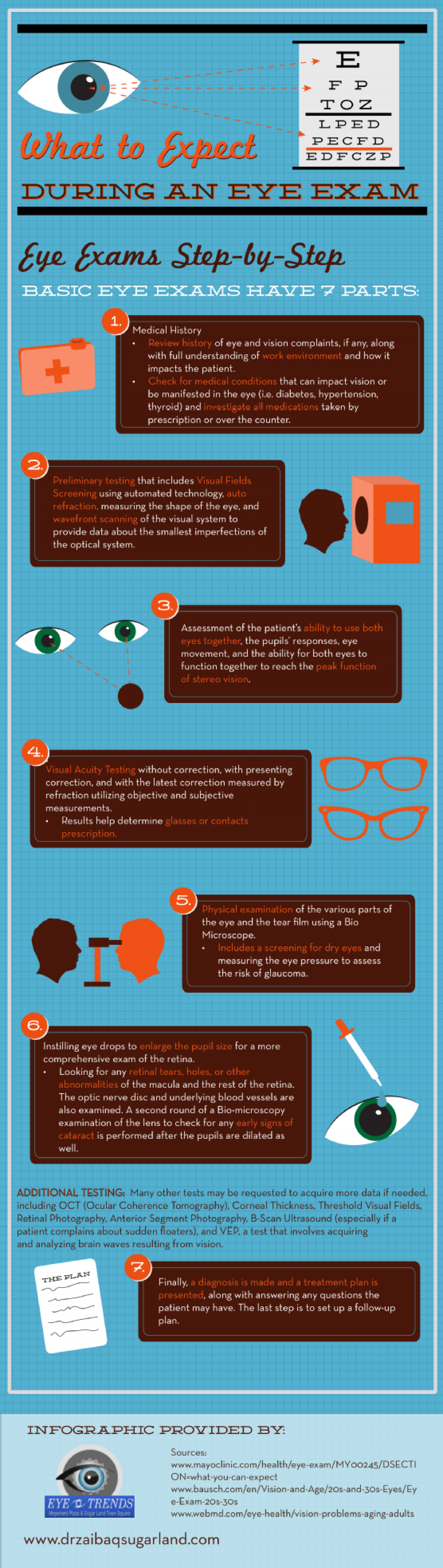 What to Expect During an Eye Exam Infographic