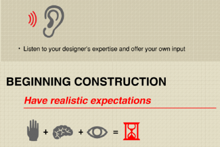 What to Expect from a Home Renovation  Infographic