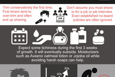 What To Expect When Growing A Beard Infographic