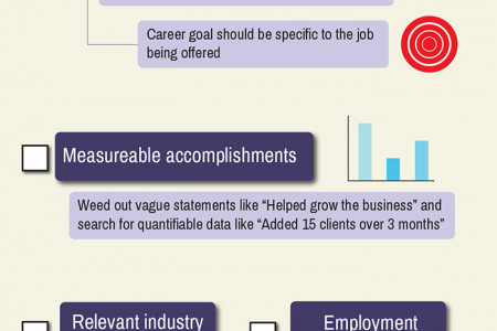 What to Look for in a Resume Infographic