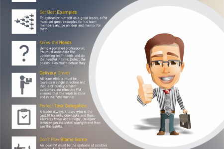 What Traits You Need to Be An Ideal Project Manager! Infographic