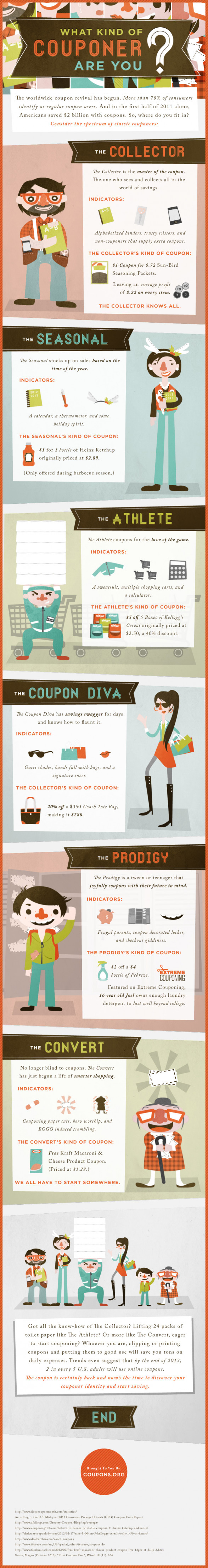What Type of Couponer Are You?