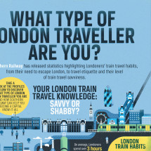 WHAT TYPE OF LONDONER ARE YOU? Infographic
