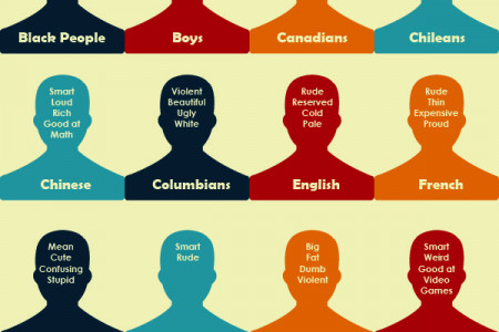 What We Think about People According to Google Autocomplete Infographic