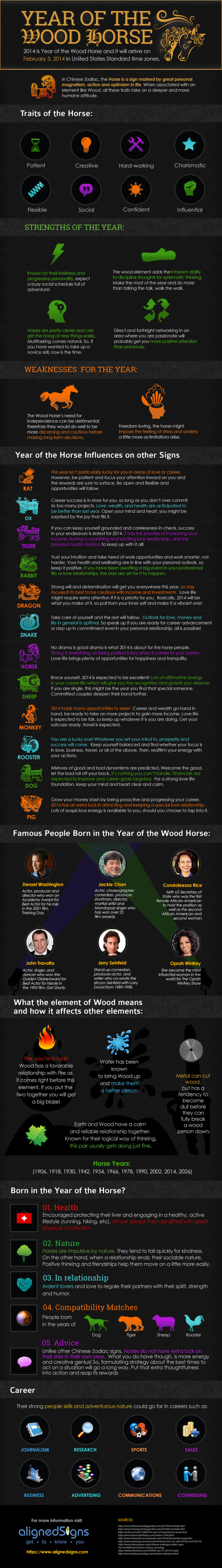 What will the year of the Wood Horse mean for you?