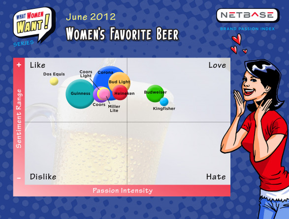 What Women Want - Beer