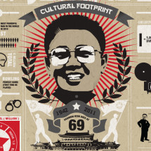 What You Didnt Know About Kim Jong-Il Infographic