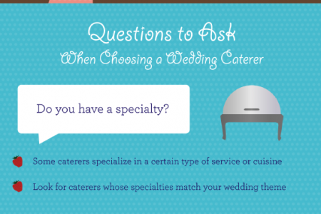What You Need to Know about Wedding Catering Infographic