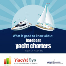 What you should know about bareboat yacht charters Infographic