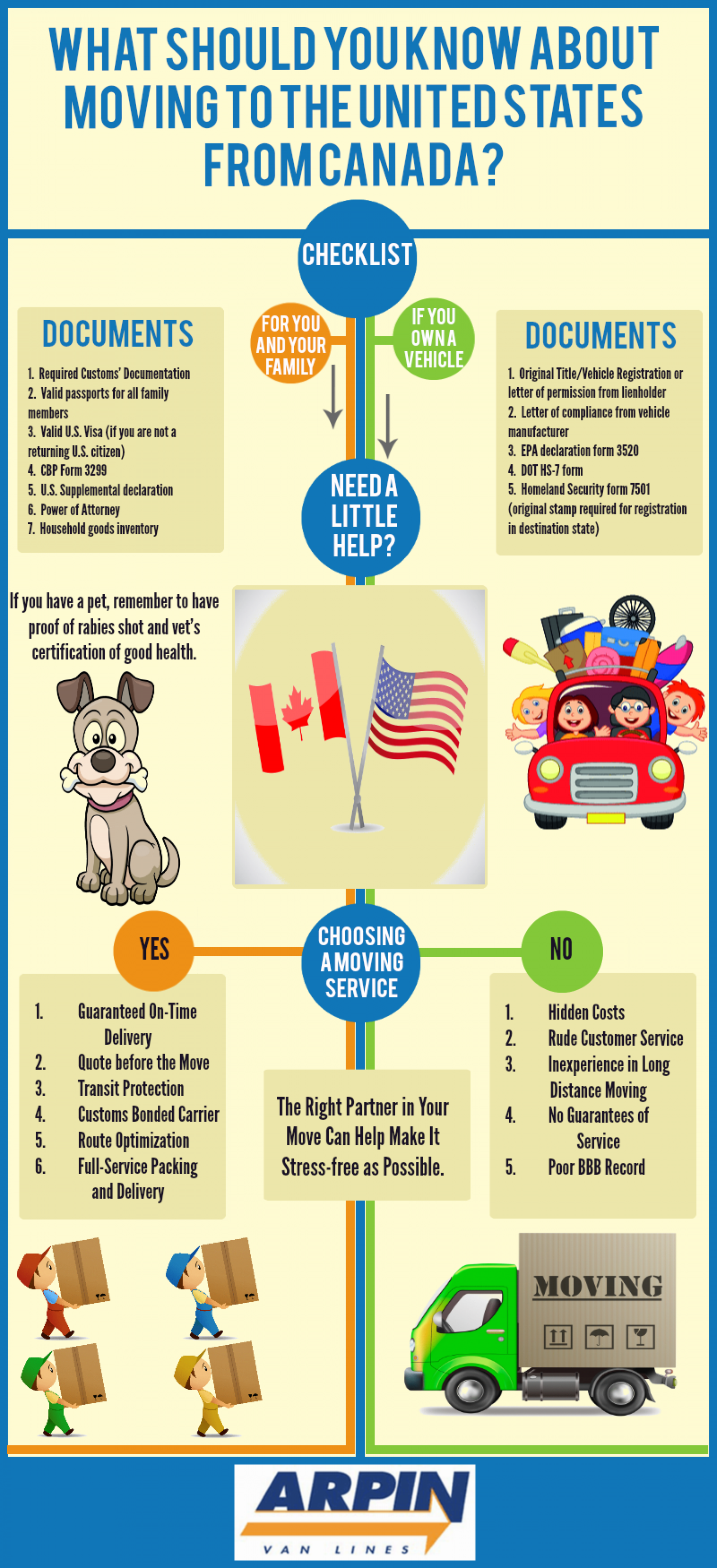 What You Should Know About Moving To The United States From Canada Infographic