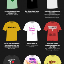 What Your Band T-Shirt Says About You  Infographic