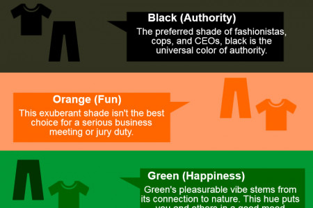What Your Clothing Color Say About You Infographic