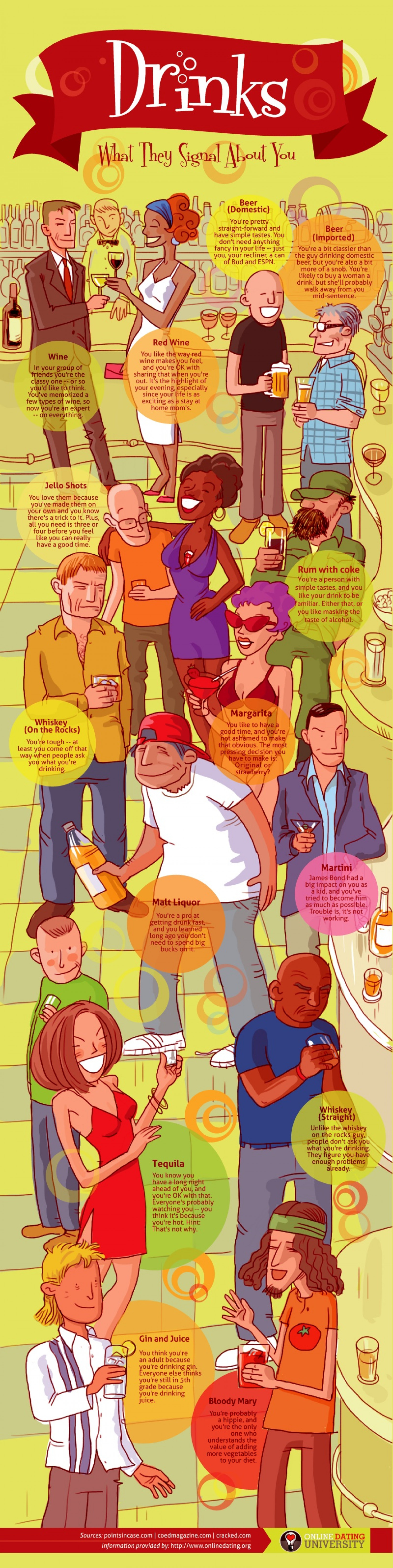 What Your Drink Says About You Infographic