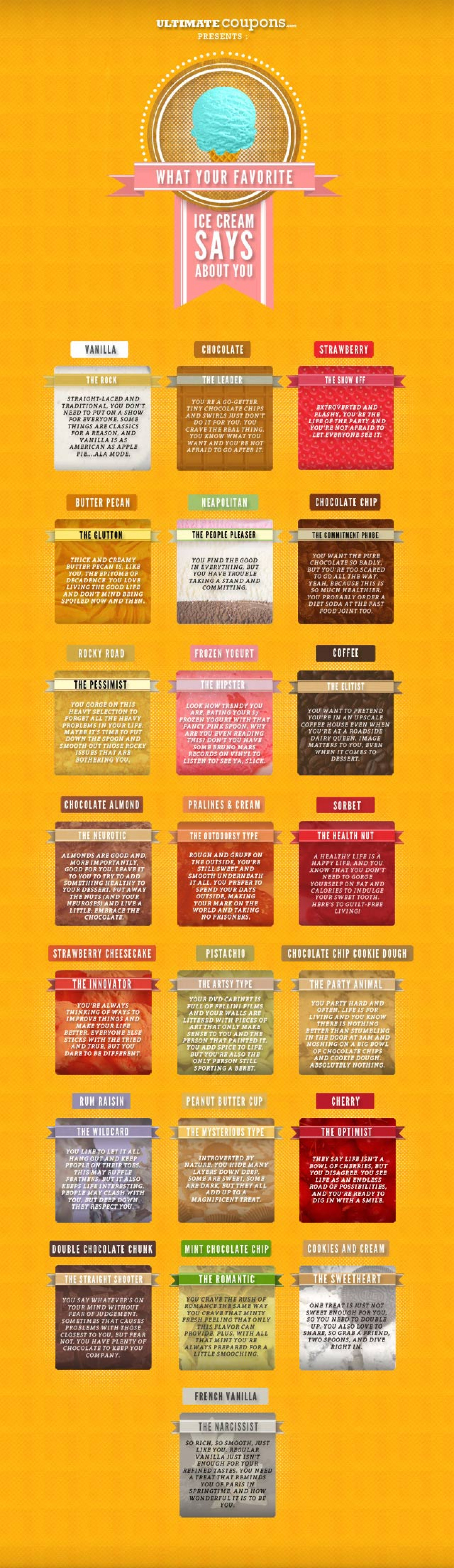 What Your Favorite Ice-Cream Says About You Infographic