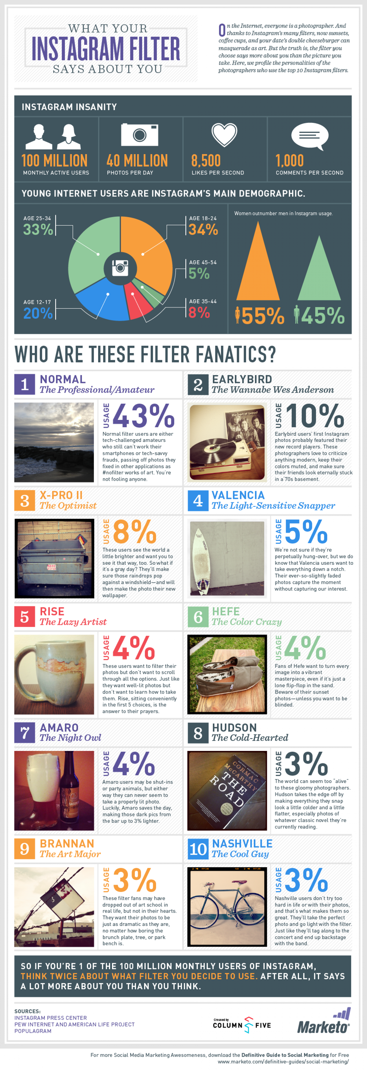 What Your Instagram Filter Says About You Infographic