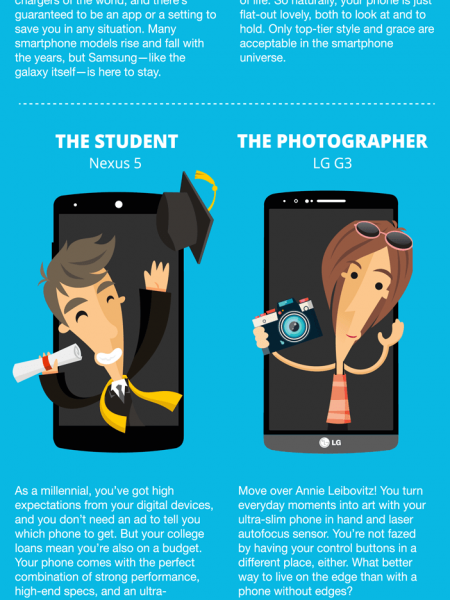 What Your Phone Says About You Infographic