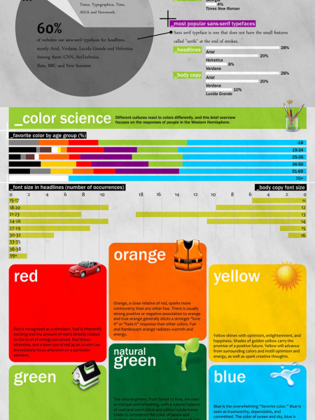 What Your Web Design Says About You  Infographic