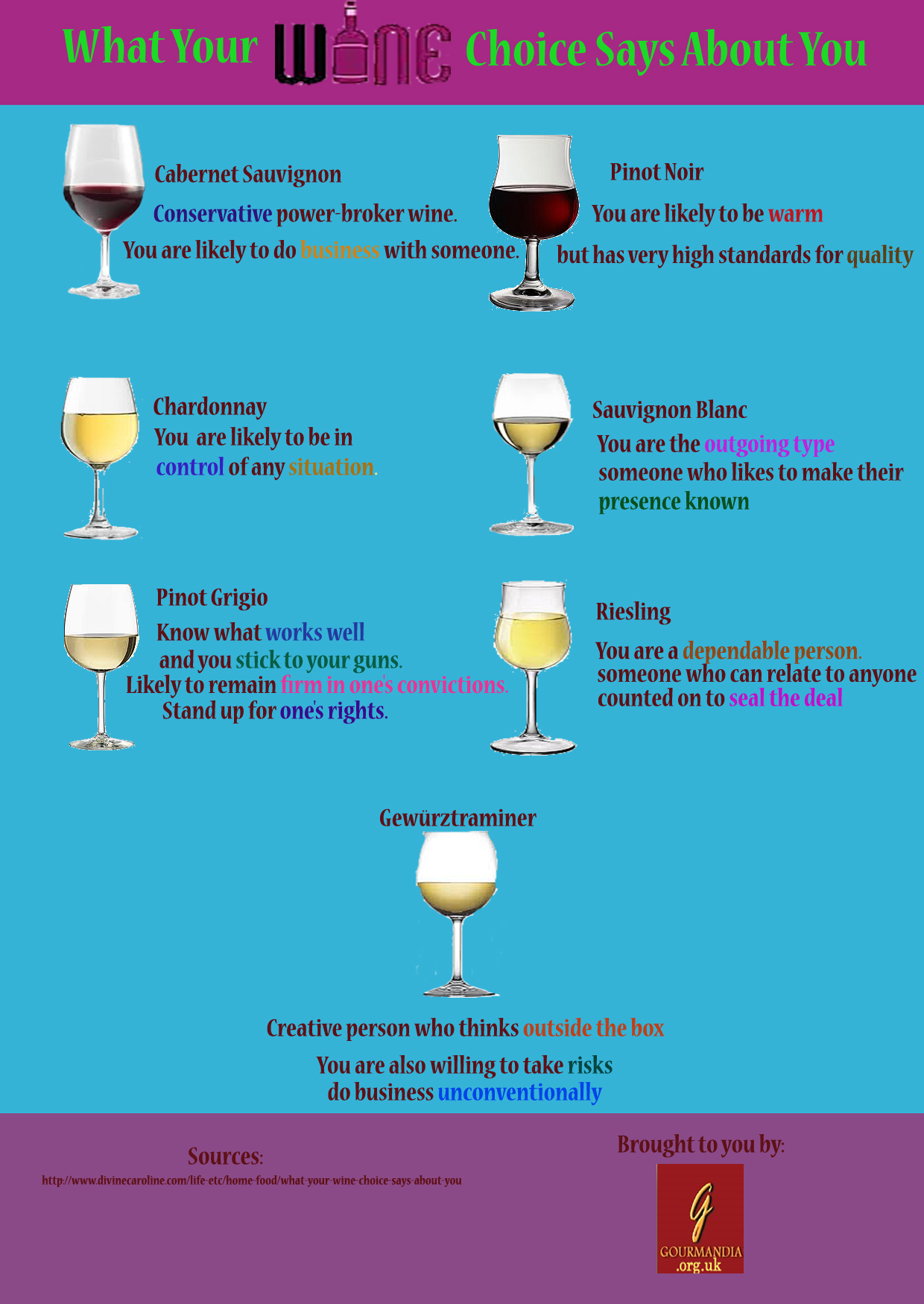 what your wine saya about you
