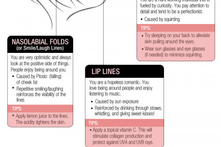 What Your Wrinkles Say About You Infographic