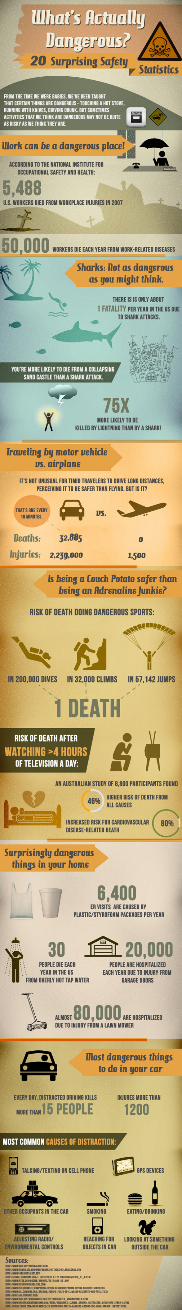 What�s Actually Dangerous? 20 Surprising Safety Statistics
