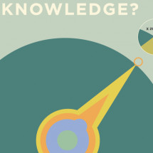 What's an engineering degree within the circle of human knowledge? Infographic
