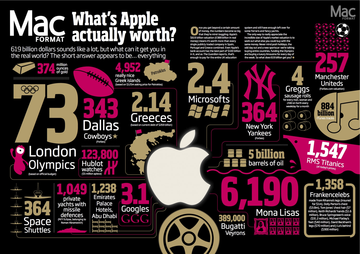 What's Apple actually worth? Infographic