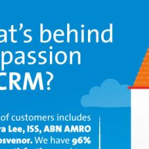 What's behind our passion for CRM? Infographic
