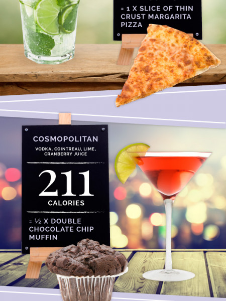 What's in your cocktail? Infographic
