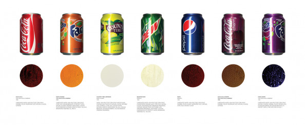 What's in your soda? Infographic