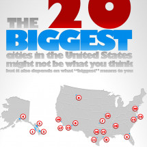 What's the Biggest City in the USA? Infographic