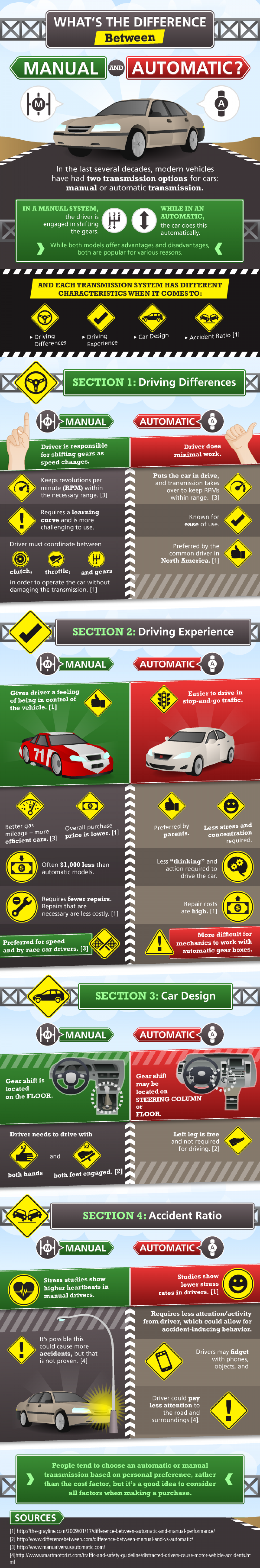 What's The Difference Between Manual And Automatic? Infographic
