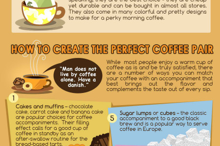 What's your coffee fix? Infographic