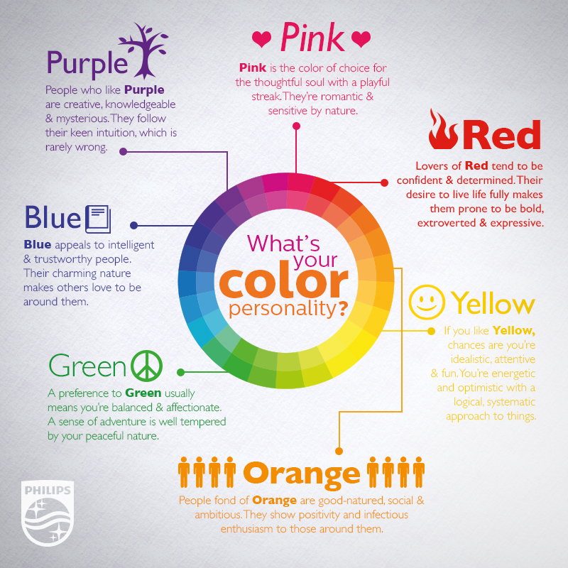 What s your color personality infographic the - Interior design quiz personality ...