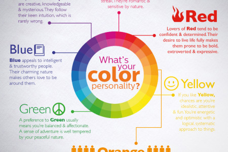 What's your color personality? Infographic
