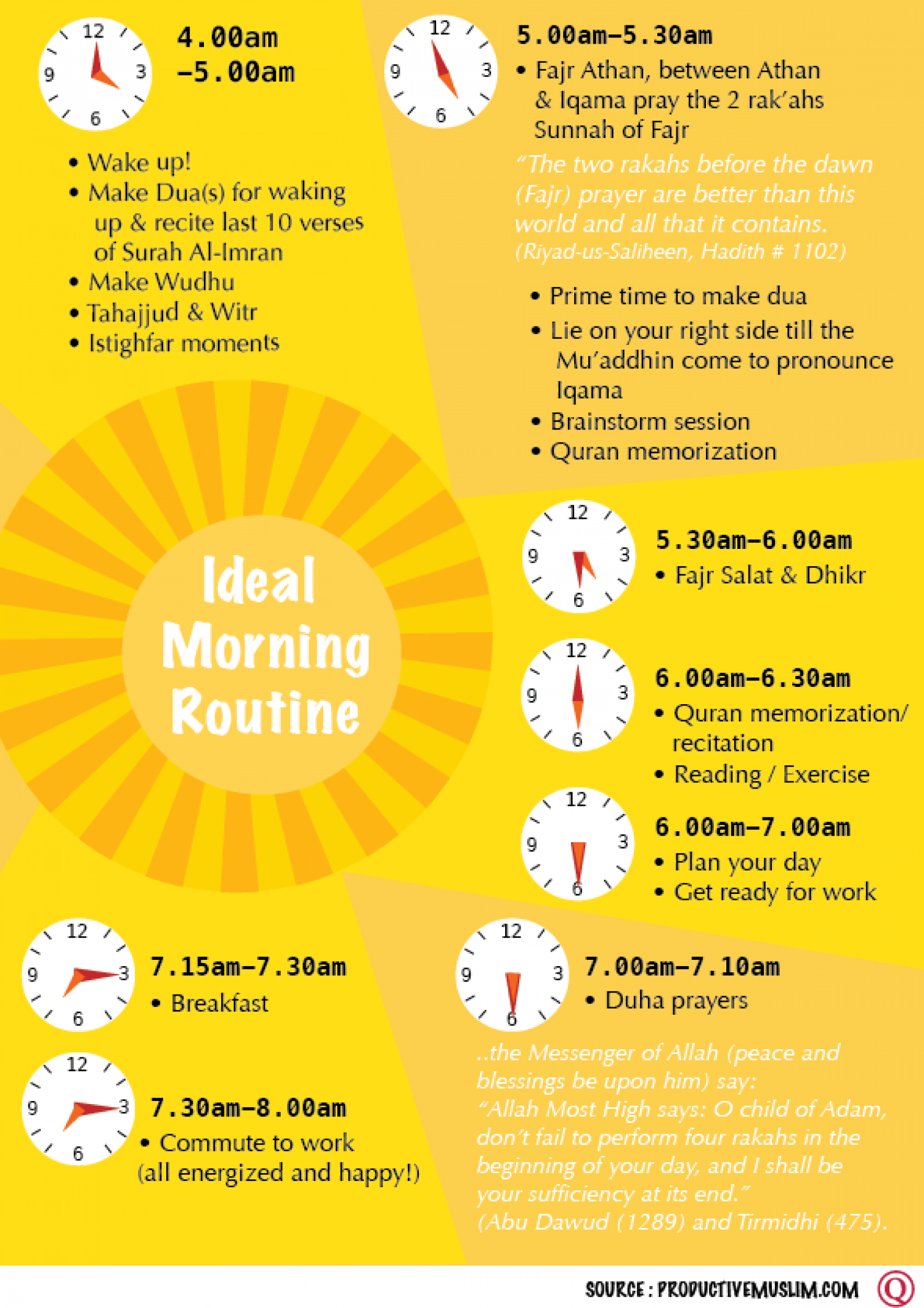 What's Your Morning Routine? Infographic