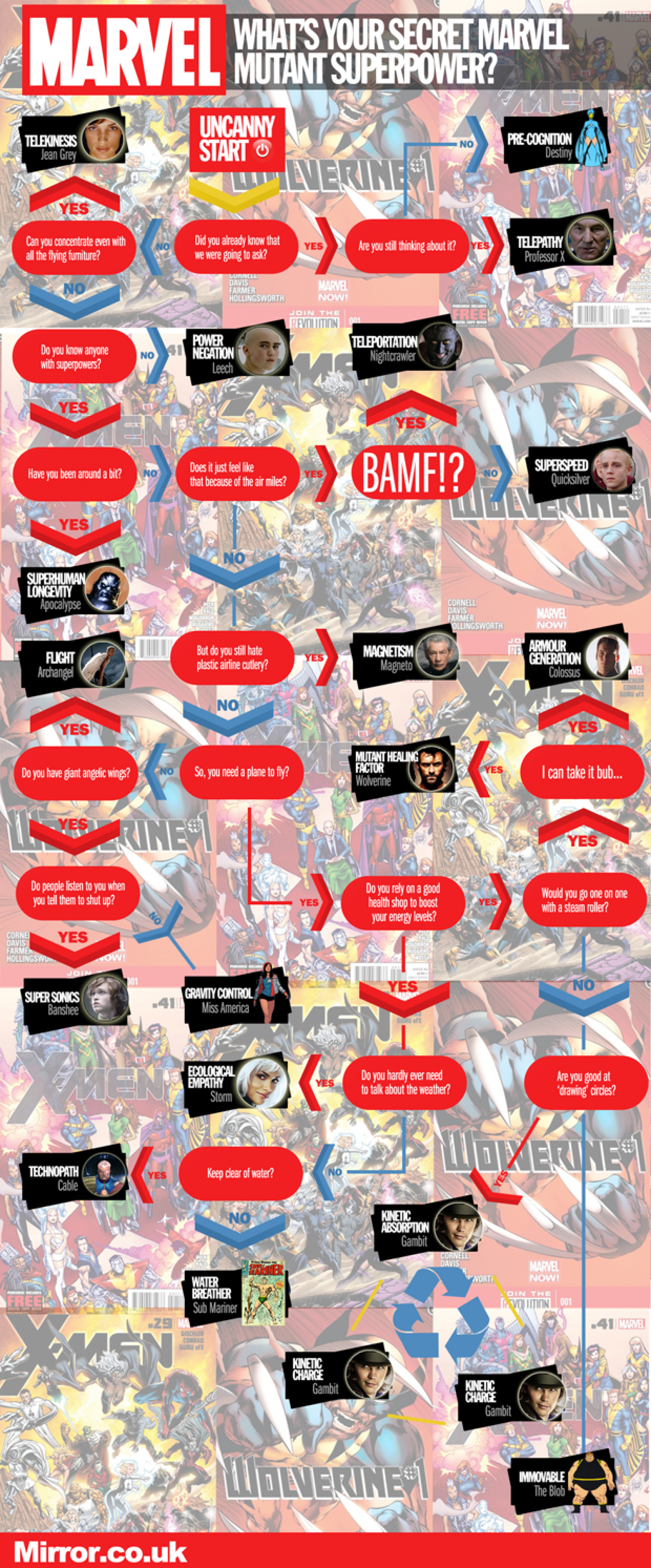 What's your secret X-Man power? Infographic