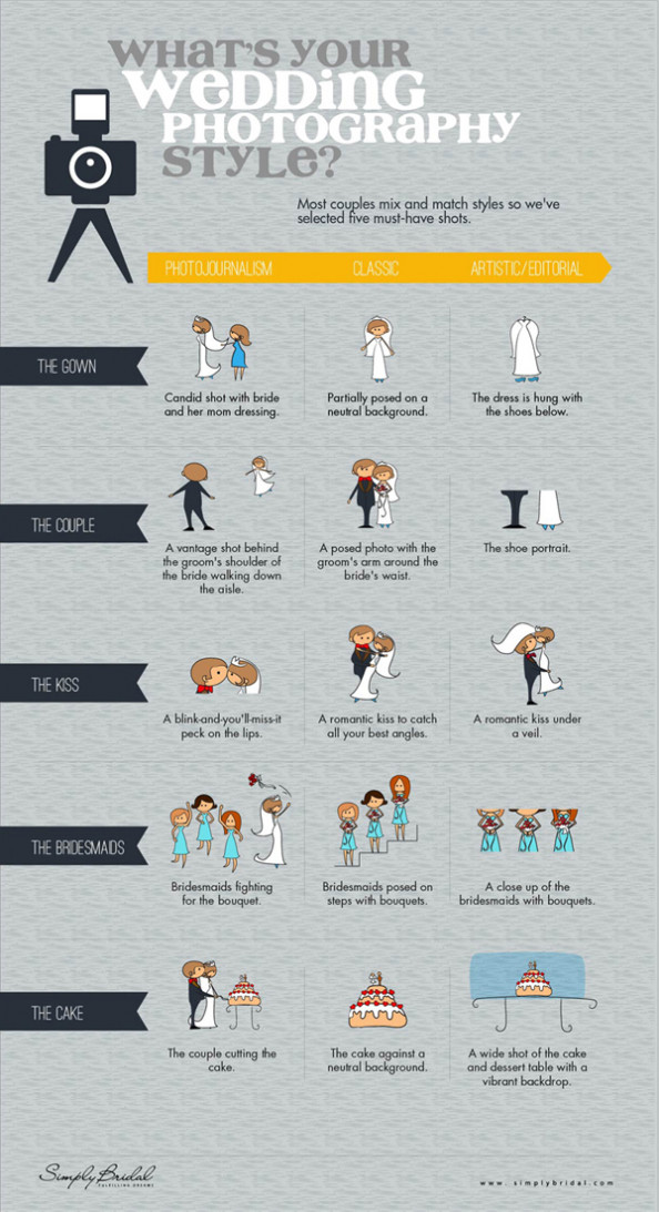 What's Your Wedding Photography Style? Infographic