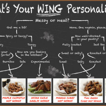 What's Your Wing Personality? Infographic