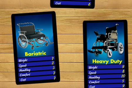 Wheelchair TopTrumps Infographic