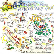 Wheely Slow Cooking Tour Infographic