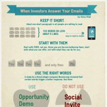 When Investors Answer Your Emails Infographic